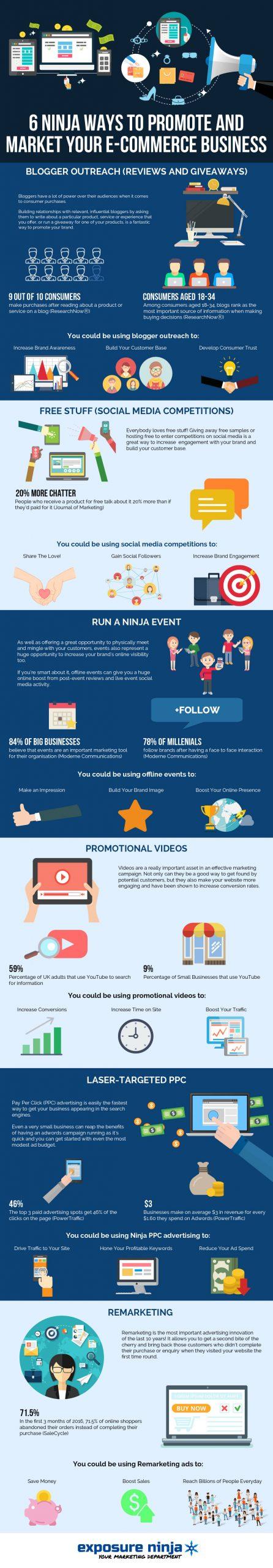 Market your eCommerce Business Inforaphic - Exposure Ninja