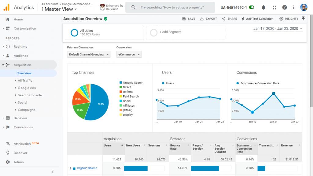 Screenshot of Google Analytics' Acquisition Report