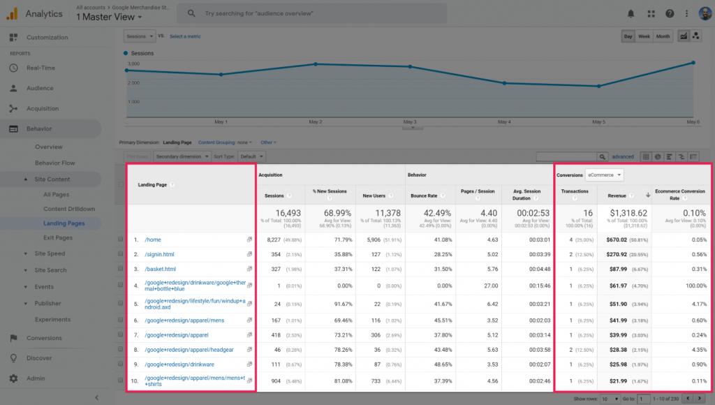 Google Analytics landing page report screenshot