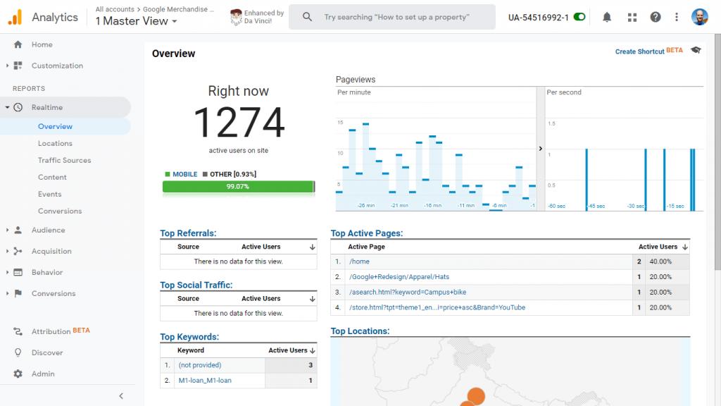Screenshot of Google Analytics' Real Time Report