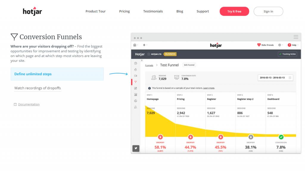 Screenshot of Hotjar's Funnel Analytics feature