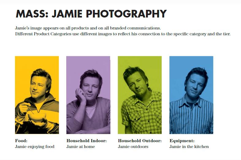Screenshot of the Jamie Oliver branding guidelines