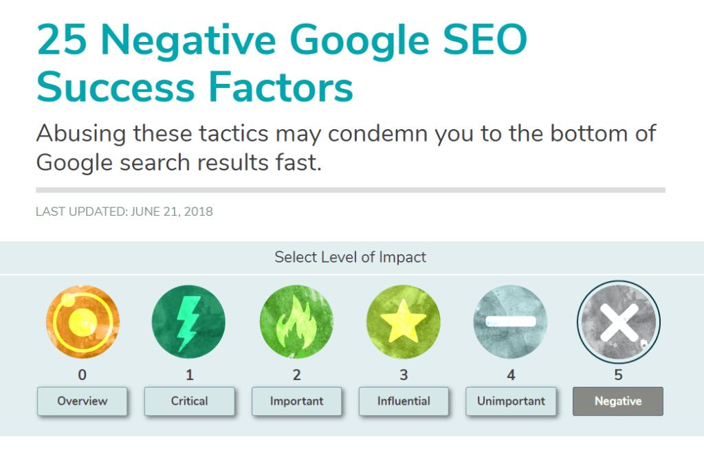Screenshot of the twenty-five negative ranking factors for Google