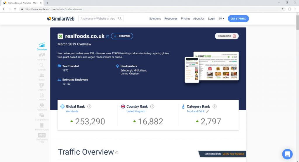 Similarweb competitor analysis screenshot