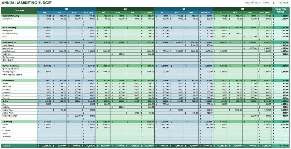 Screenshot of one of Smartsheet's free templates