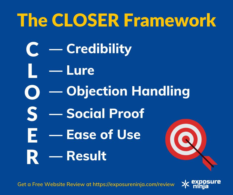 Graphic of the Exposure Ninja Closer Framework