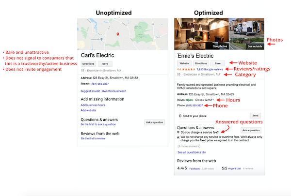 an optimised vs unoptimised google my business listing